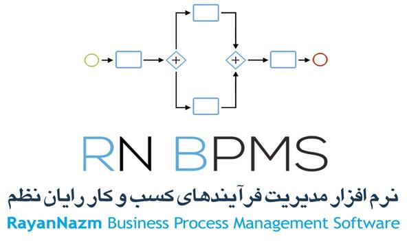 مدیریت فرایند